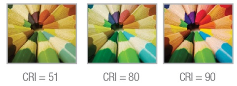 Kleurweergave index - natuurlijke weergave van kleuren in licht