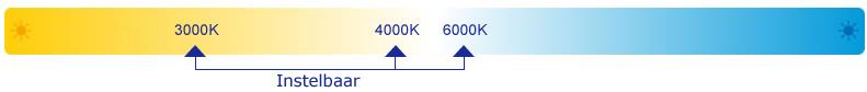 lichtkleur 3000k 4000k 6000k