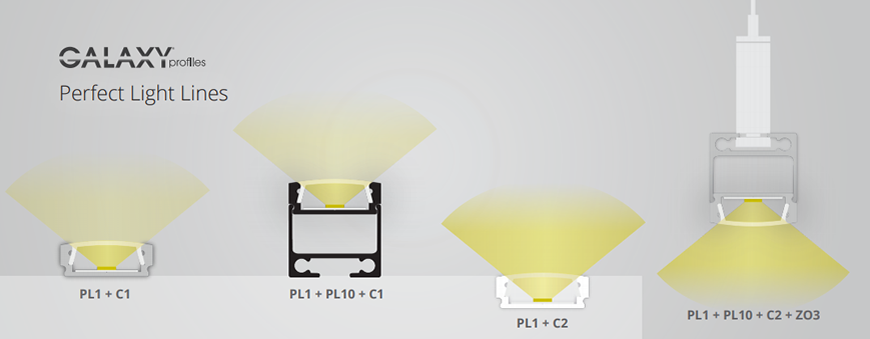 LED profiel PL1