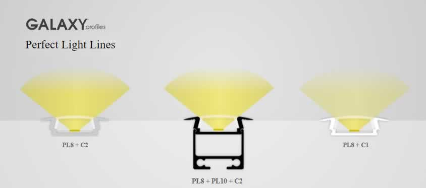 LED profiel uitstraling