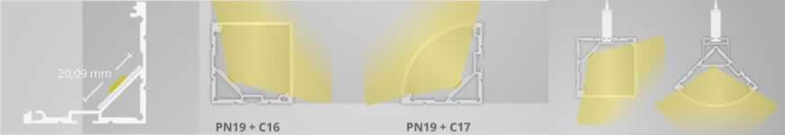 PN19 led profiel aluminium