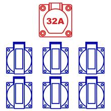 Stroomverdeelkast 400V 230V
