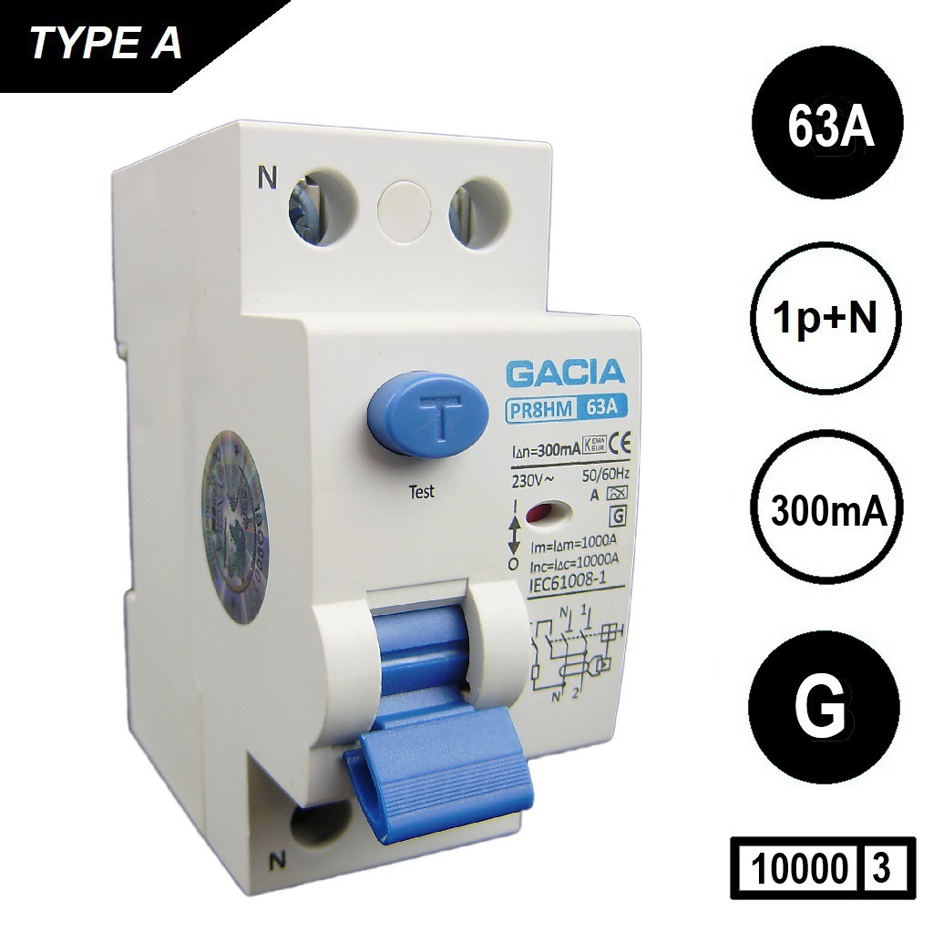 GACIA aardlekschakelaar 6323G 2p 63Amp 300mA [G] 10kA