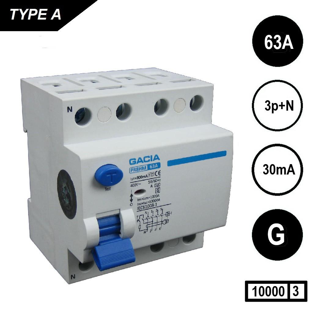 GACIA aardlekschakelaars 6340G 4p 63Amp 30mA [G] 10kA