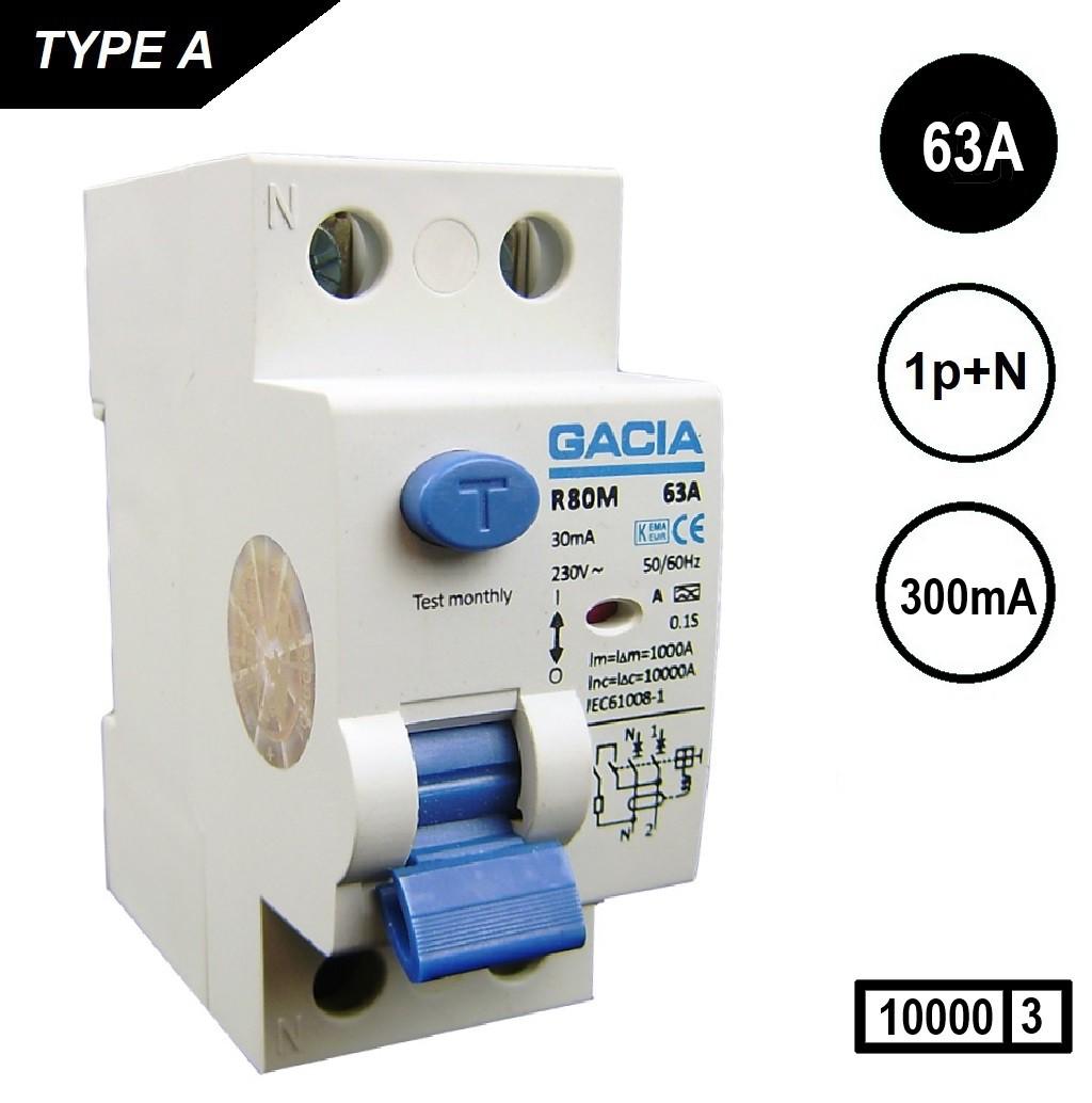 GACIA aardlekschakelaar 6323 2p 63Amp 300mA 10kA