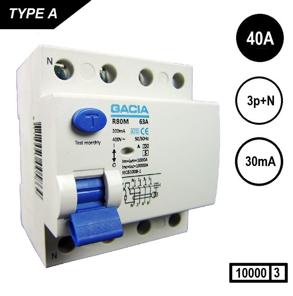 GACIA aardlekschakelaars 4040 4p 40Amp 30mA 10kA