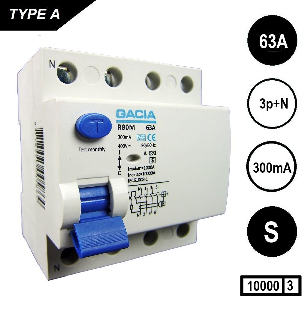 GACIA aardlekschakelaars 6343S 4p 63Amp 300mA [S] 10kA